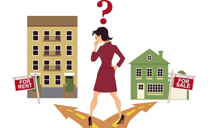 When to Rent and When to Buy a Property???
